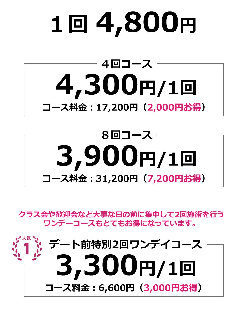 ホワイトニングの料金表